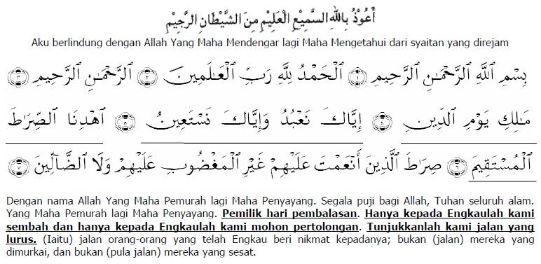 01-Surah-Al-Fatihah-Ayat-1-7