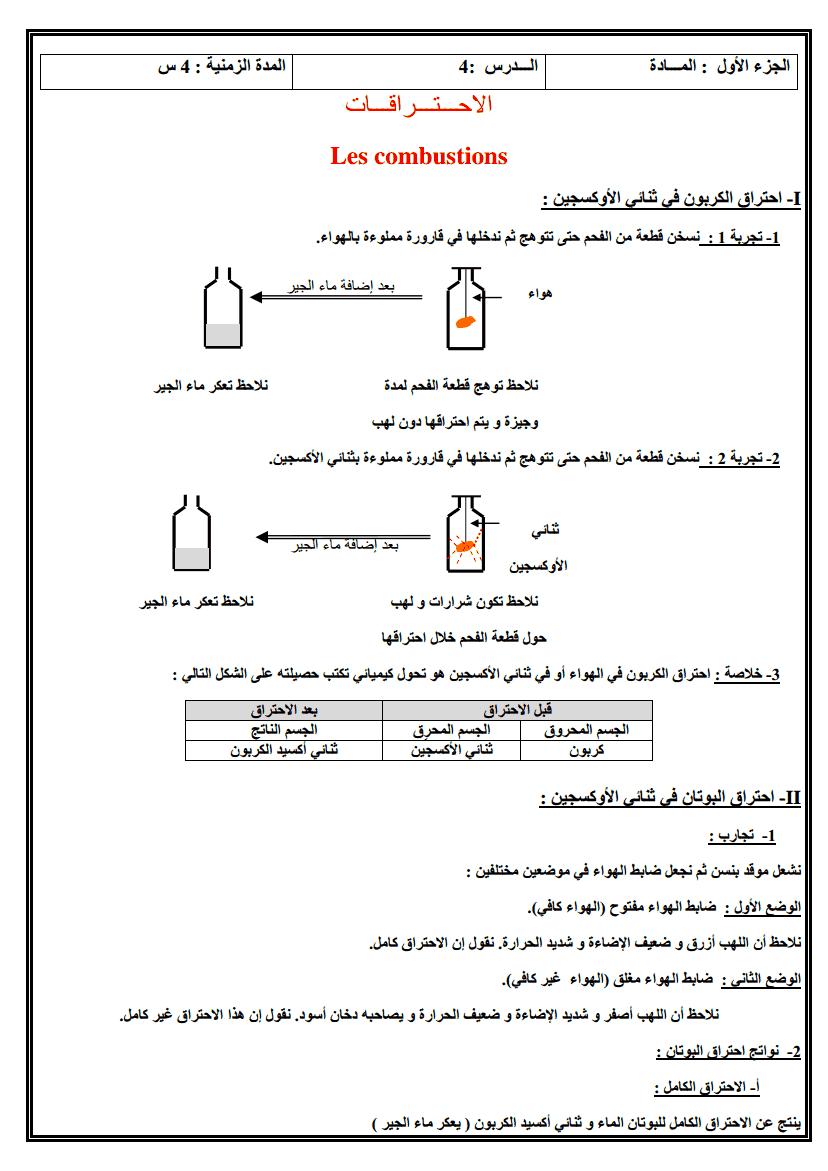 درس الاحتراقات-1