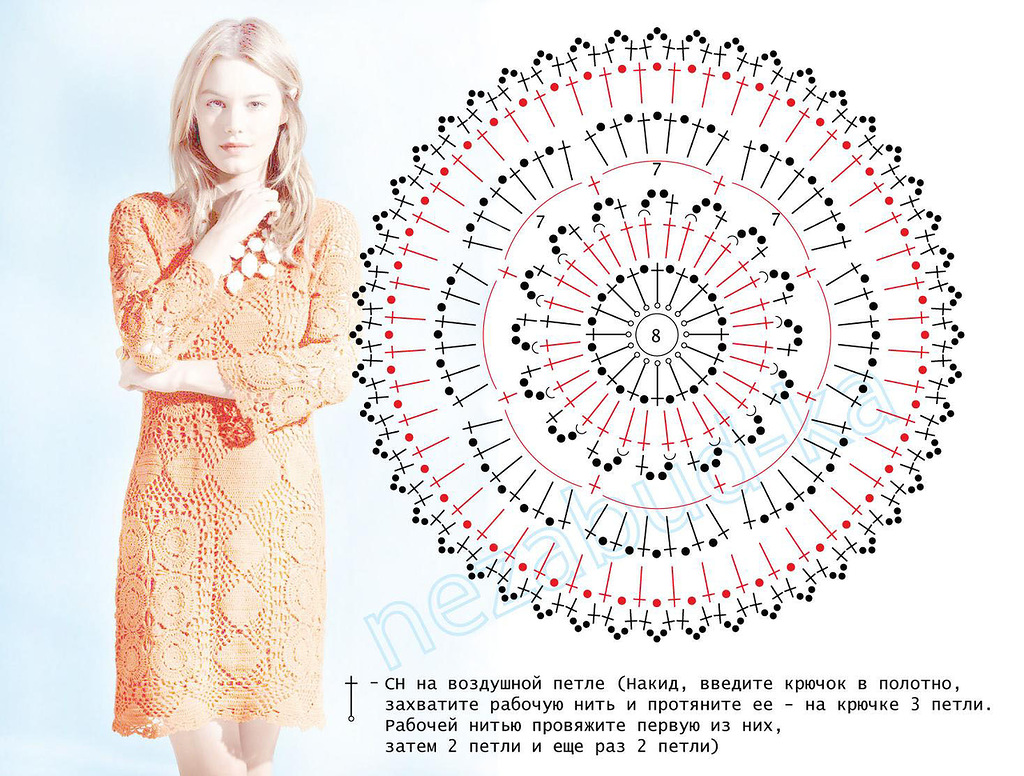 Круглые мотивы для платья крючком схемы