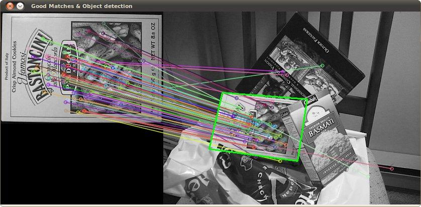 Real time object detection in opencv using surf computer vision scale and rotation in variance in object detection pronofoot35fo Images