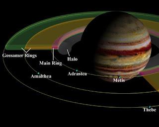 Luna Amaltea de Júpiter