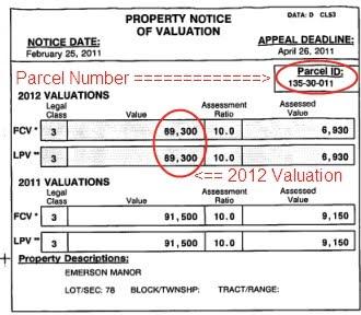 Arizona Rental Property Tax Rate