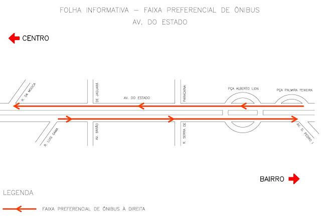 Faixa preferencial para ônibus na Avenida do Estado