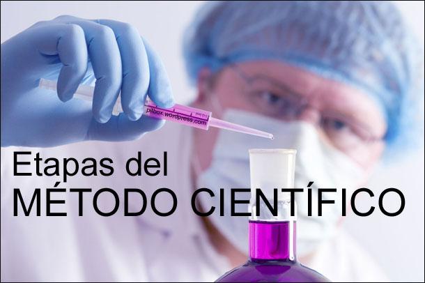 introduccion trabajo cientifico biologia: