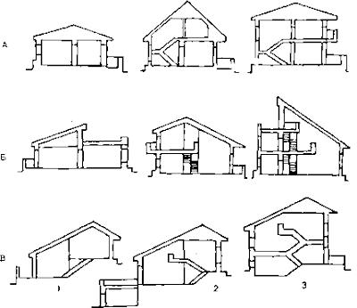 От правильной организации функционально-пространственной структуры дома зависит удобство проживания в нем...