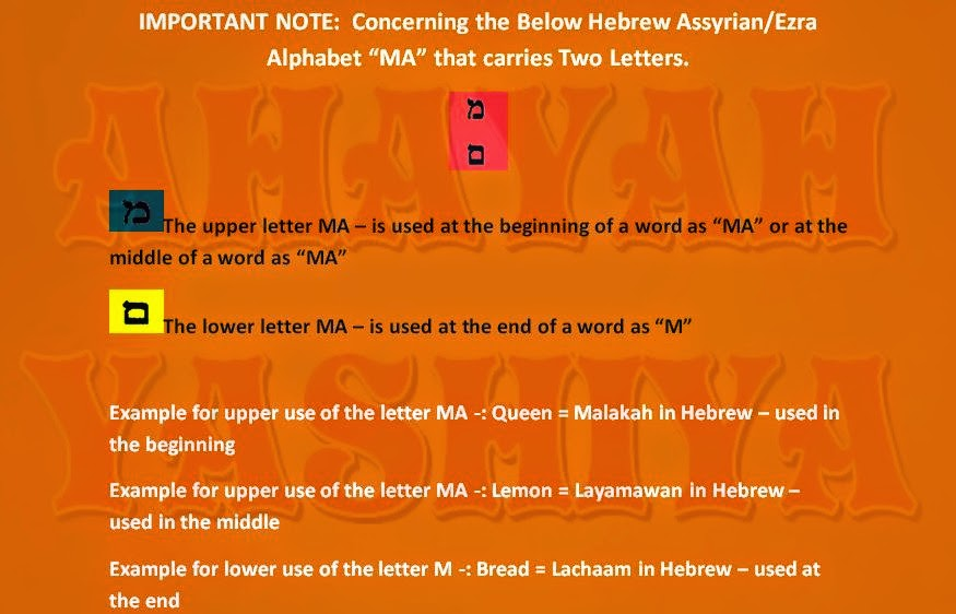 Yiddish Vs Hebrew Na