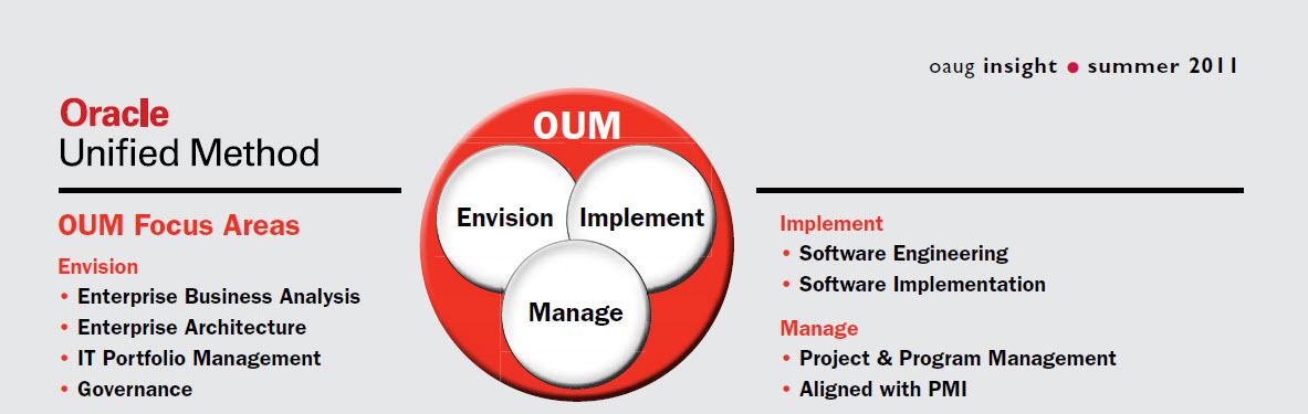 Oracle Unified Method