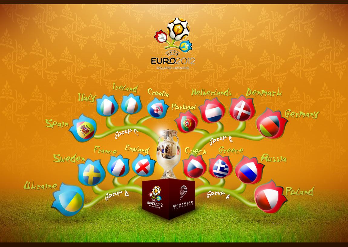 http://2.bp.blogspot.com/-rNS3aImtYow/T9n6dG2XbLI/AAAAAAAAGLw/NeyV5F2mO60/s1600/euro+cup+2012+logo+wallpapers3.jpg