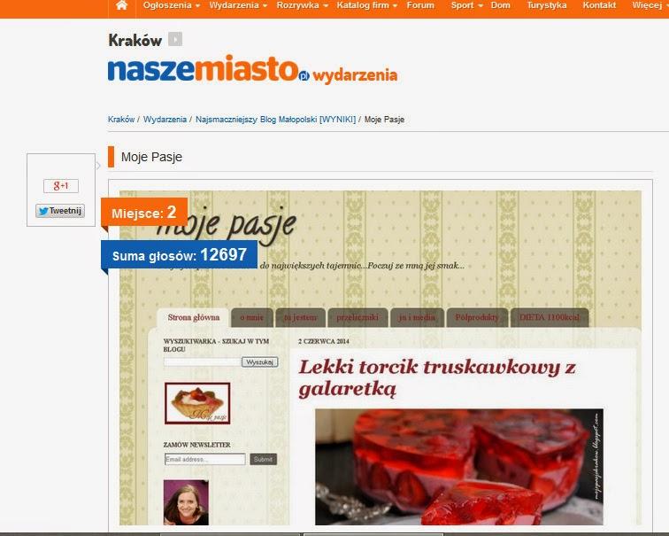 http://krakow.naszemiasto.pl/plebiscyt/wyniki/wybierz-z-nami-najlepszy-malopolski-blog-o-kulinariach-wyniki,18954,t,id.html