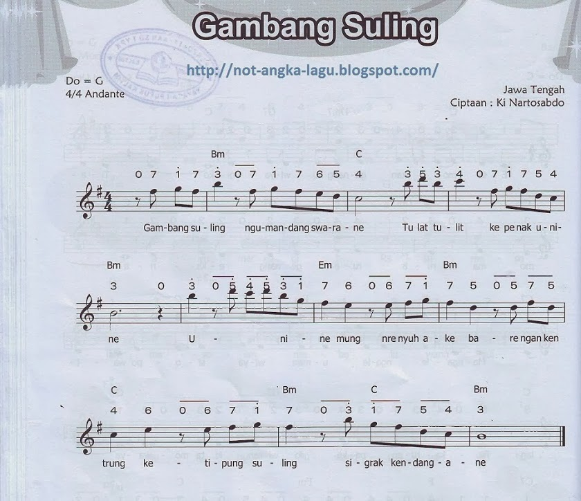 Not Balok Lagu Daerah - maoxiandao