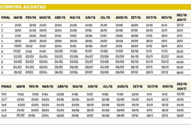 Calendário de pagamento do INSS 2016