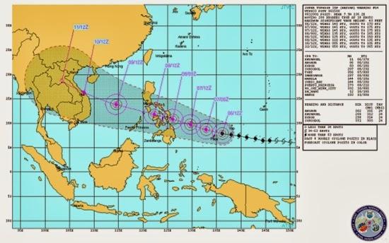 Angin Topan Haiyan 'Membabat' Filipina