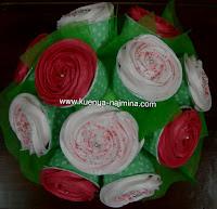 Aneka Cupcake