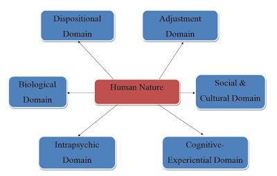 the core assumptions of the biological and psychoanalytic One of these assumptions is that cognitions affect and  underlying assumptions of cognitive-behavior  underlying assumptions of cognitive-behavior therapy.