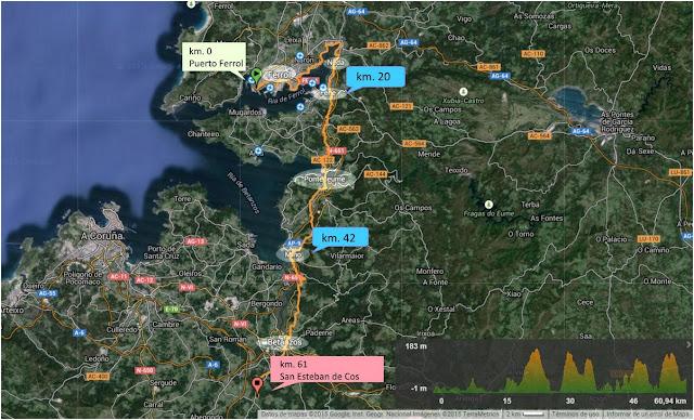 Mapa y altimetria de la primera jornada
