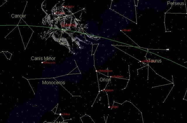 Zodiac Sign of Gemini Constellation