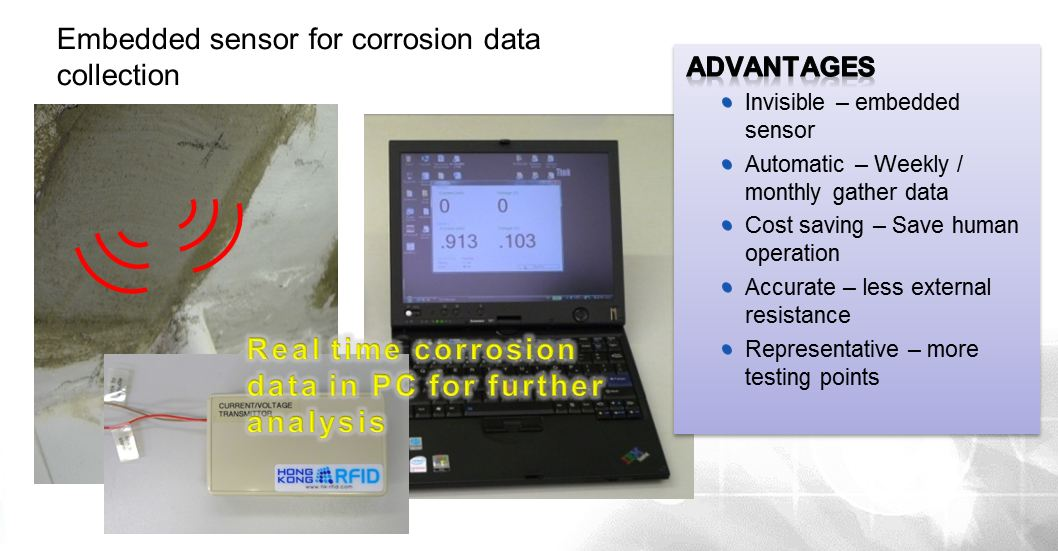 Current Monitoring System : Rfid gy n tips technology for automatic data