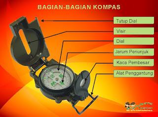 bagian-bagian kompas bidik