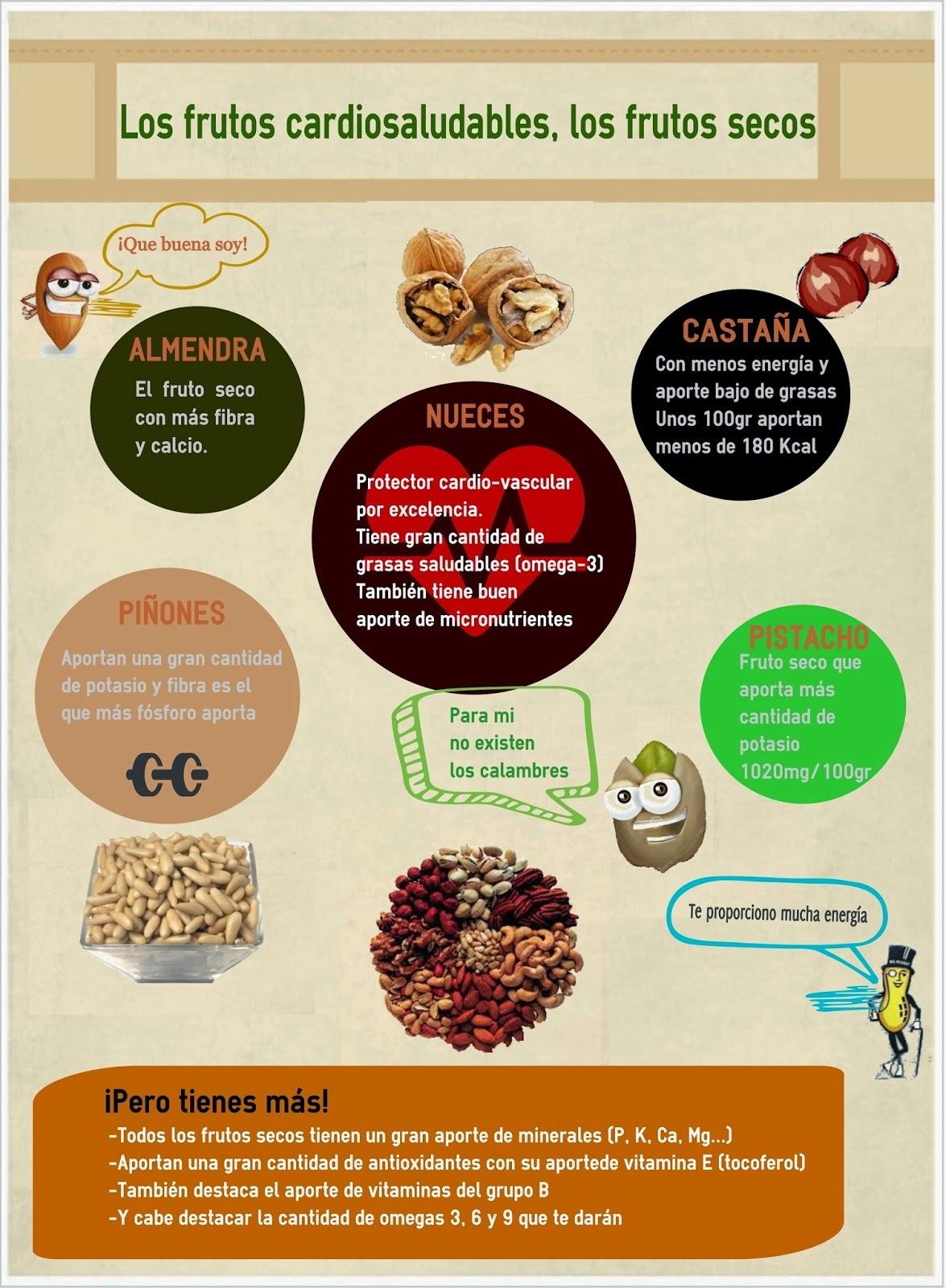 Infografía Frutos secos