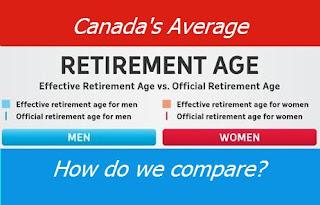 retiring in canada