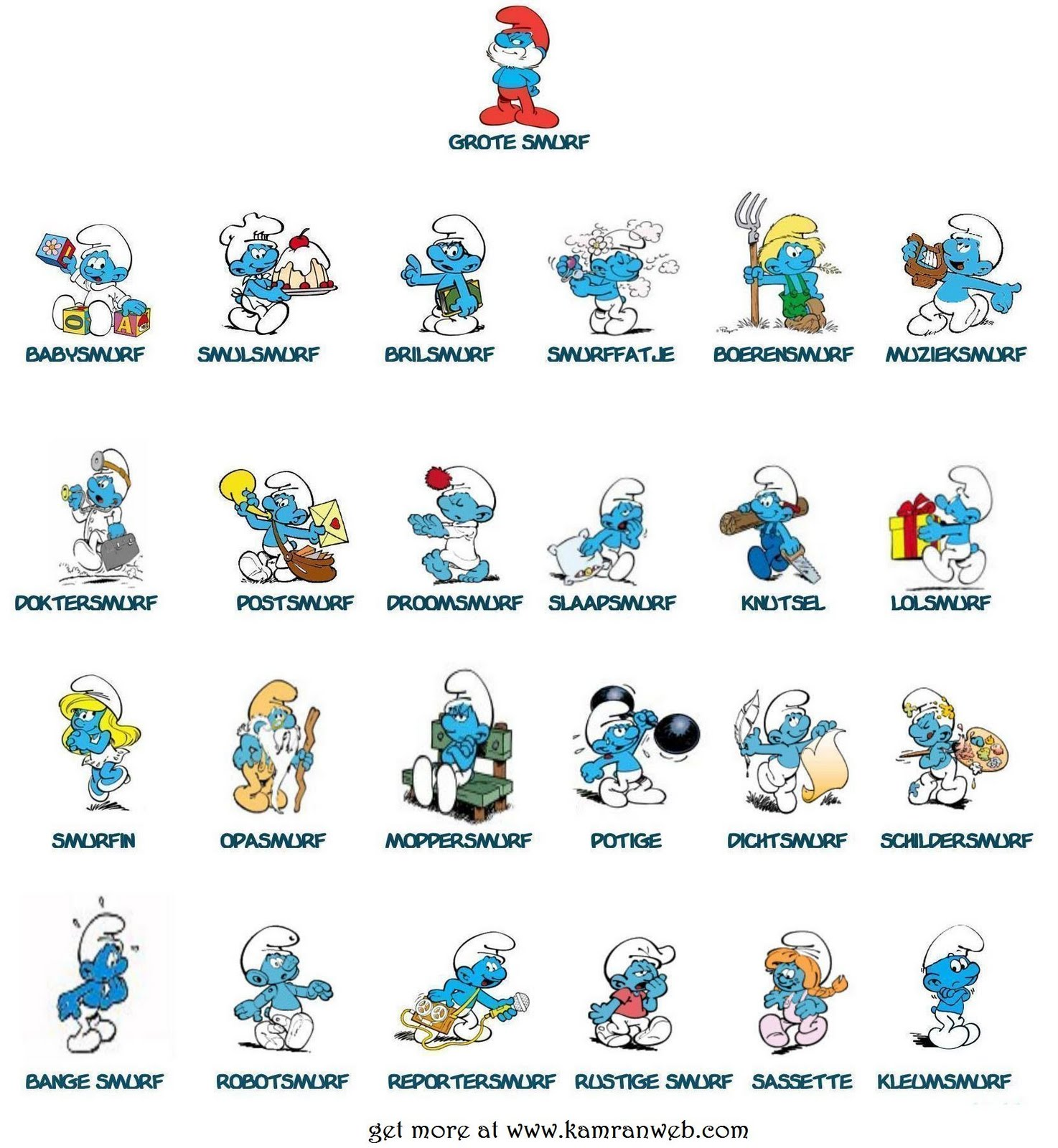 The Smurfs - UtaraSelatan