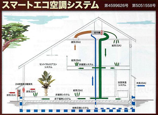 地熱活用・自然素材の家 完成内覧会 三重県鈴鹿市