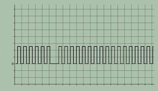 Oscilograma del sensor de posición del árbol de levas del Nissan Micra