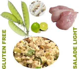 salade complète sans gluten au poulet et pois gourmands, épicée