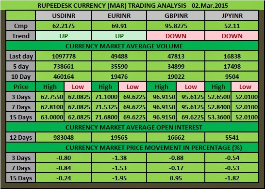 Free online currency trading training
