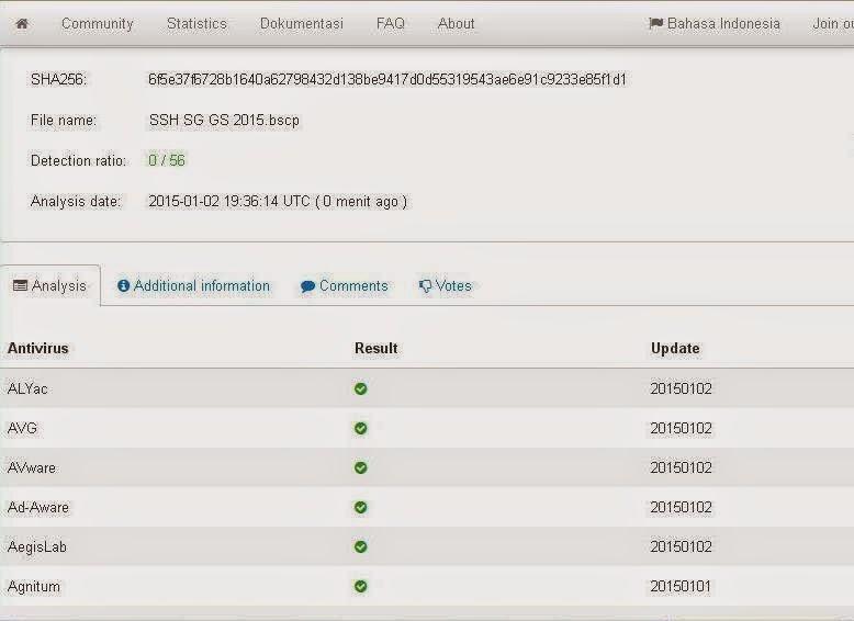 SSH SG.GS 2015 Bebas Virus dan Malware