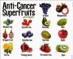 ANTI-CANCER FRUITS