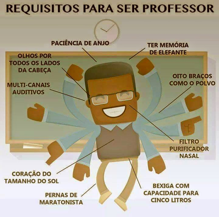 Requisitos para ser professor(a)