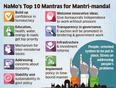 Namo's top 10 ten agenda for his colleagues - graphics courtesy: Economic Times