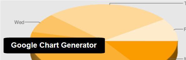 Google Chart Generator plugin
