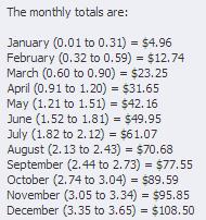 52 Week Money Saving Challenge Also 52 Week Money Challenge Printable ...
