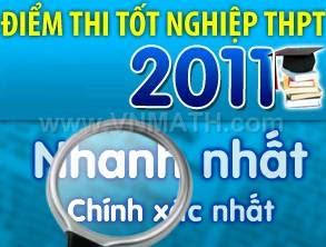 Điểm thi tốt nghiệp 2011, Xem điểm thi tốt nghiệp 2011, Tra diem thi tot nghiep 2011,  diem thi tot nghiep Ha noi, Hue, da nang, thanh pho hcm