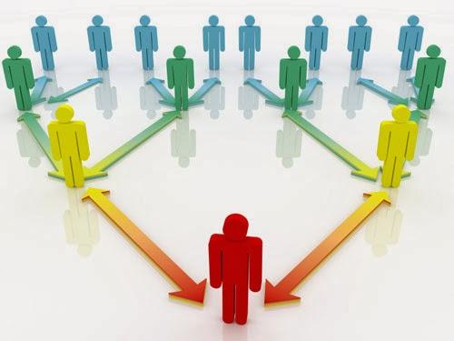 Manajemen Sumber Daya Manusia Proyek Konstruksi