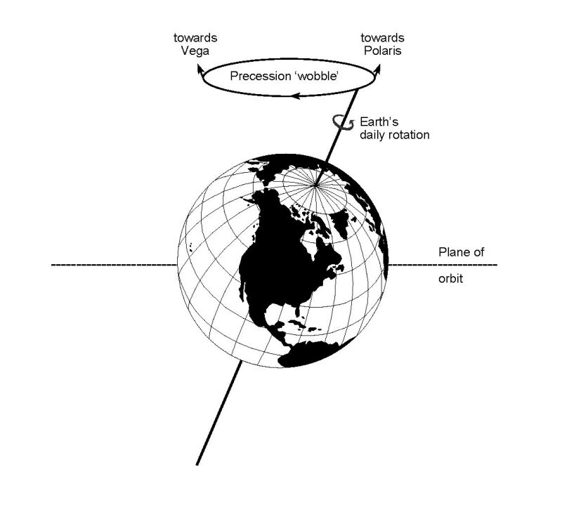 Finnegans Wake What Is Finnegans Wake A Simulacrum Of The Globe