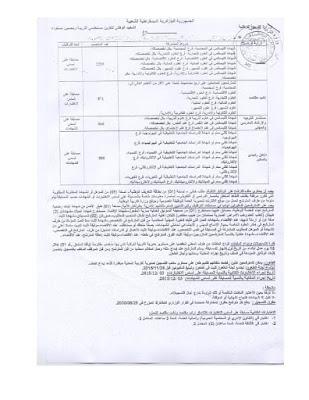 اعلان توظيف مقتصد و نائب مقتصد و مشرفي التربية و ملحقي المخابر 2015 12185002_95127331493