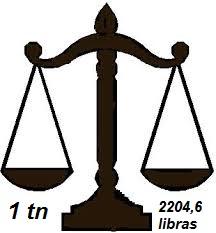 Equivalencia de toneladas y libras