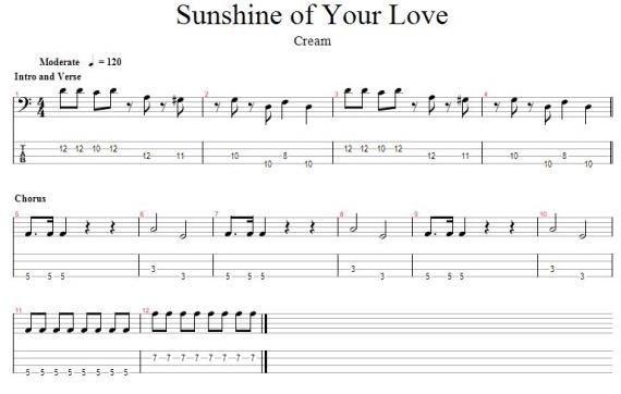Belajar Bass Gitar melalui Tabulasi Bass dengan mudah