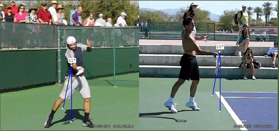Le revers a deux mains selon la taille page 3 revers for Terrain de tennis taille