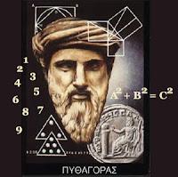 Numerología Pitágoras
