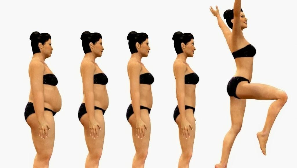 Evoluções do Corpo
