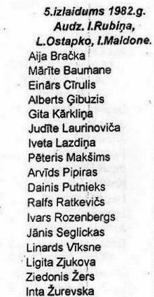 Valles vidusskolas 5. izlaidums 1982. gadā