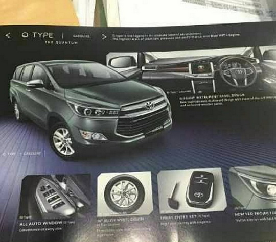 All New Kijang Innova Tipe Q