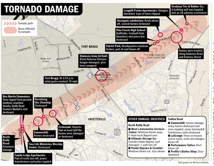 Path of tornado through Fayetteville, NC.