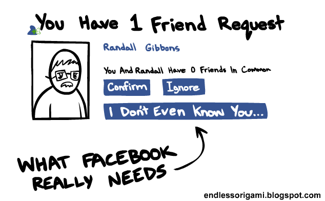 how to see past friend requests on facebook