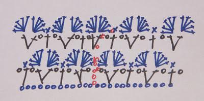 Схема вязания шапки крючком на осень