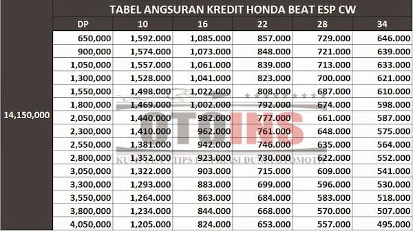Harga Kredit Honda BeAT eSP dan BeAT POP eSP